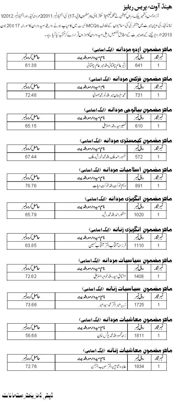 Feroza Stone Benefits In Urdu